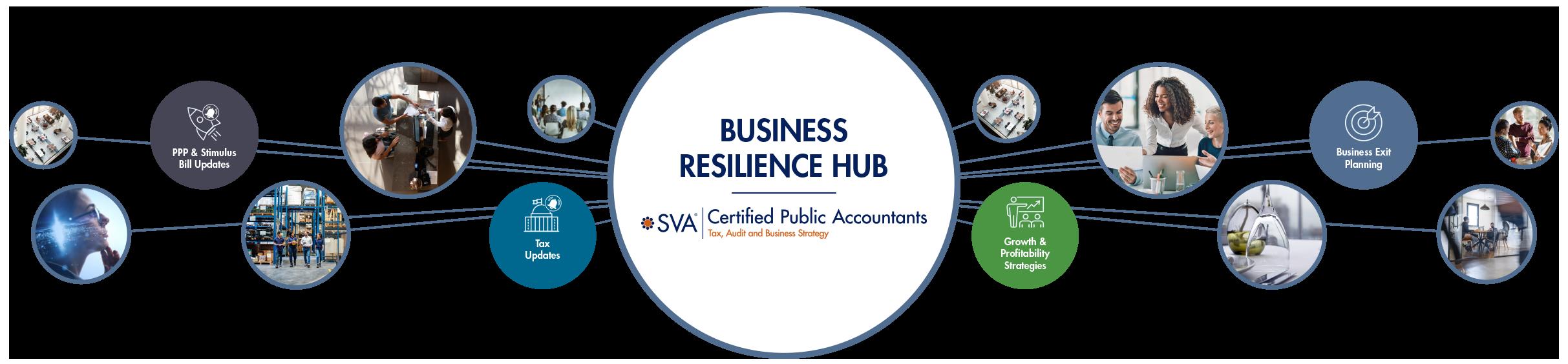 covid-19-business-resilience-hub